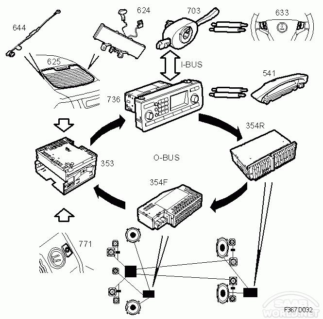 Wiring Diagram 1999 Saab 9 3 Speakers 1977 Corvette Starter Wiring Diagram Atv Pujaan Hati3 Jeanjaures37 Fr